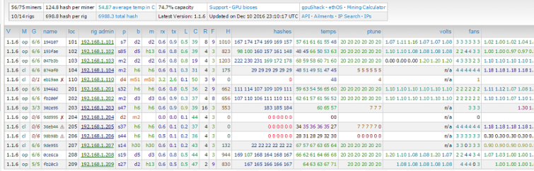 ethOS Online Monitoring