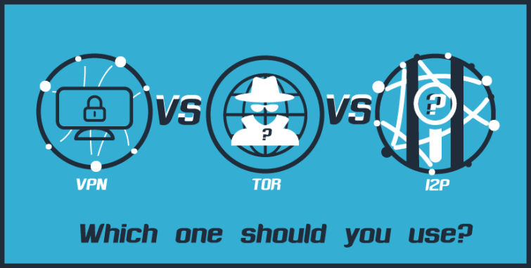 GRATUIT TOR TÉLÉCHARGER I2P